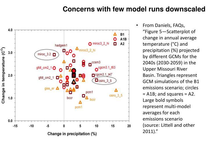 Concerns with few model runs downscaled