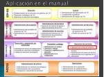aplicaci n en el manual1