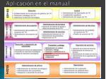 aplicaci n en el manual3