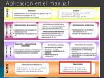 aplicaci n en el manual4
