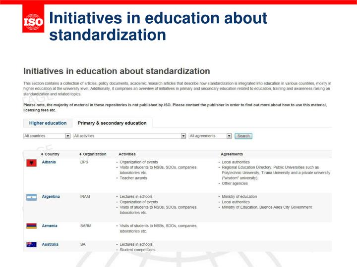 Initiatives in education about standardization