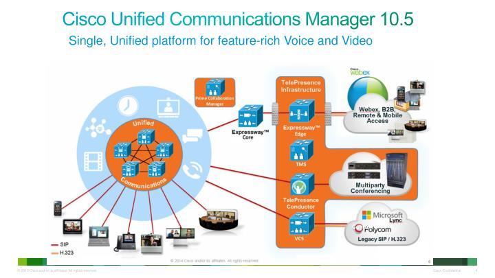Cisco Unified Communications Manager 10.5