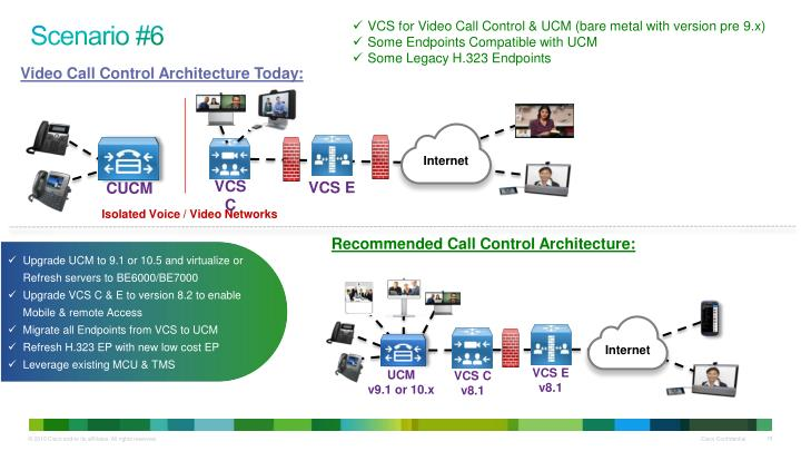 VCS for Video Call Control & UCM (bare metal with version pre 9.x)