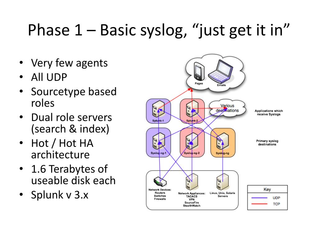 PPT - How Splunk Manages Our Junk PowerPoint Presentation