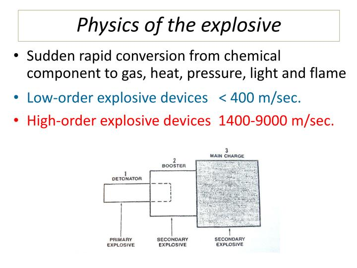 Physics of the explosive