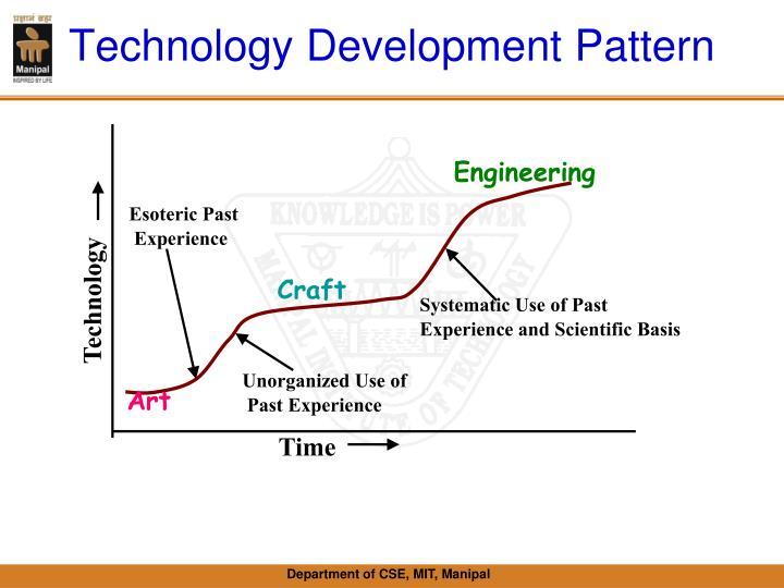 Technology Development Pattern