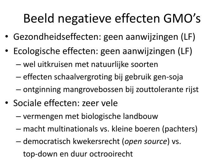 Beeld negatieve effecten
