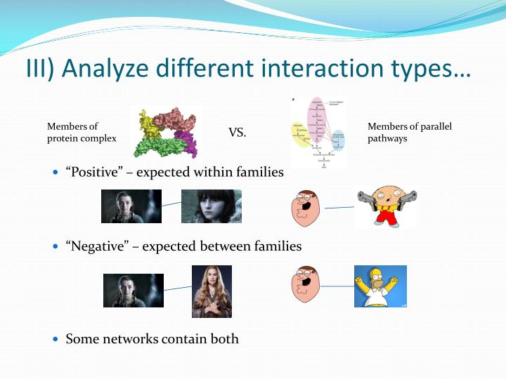 III) Analyze different interaction types…