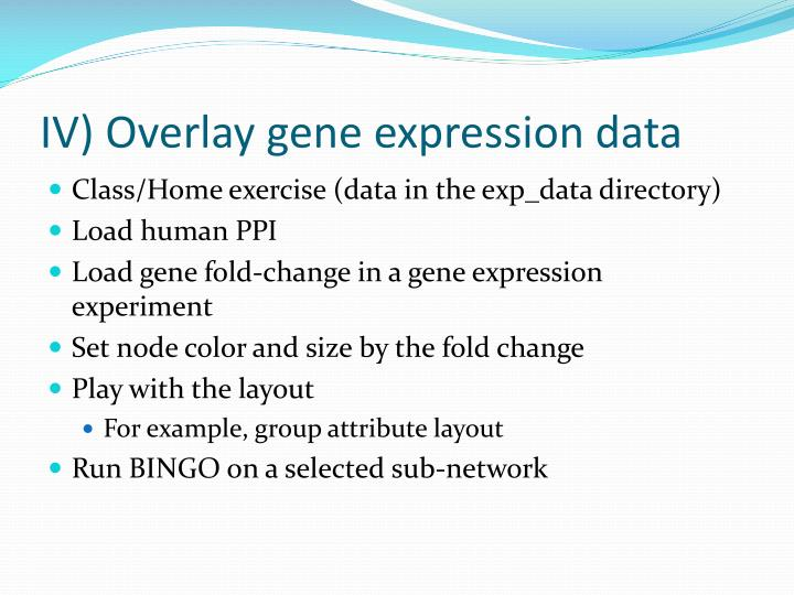 IV) Overlay gene expression data