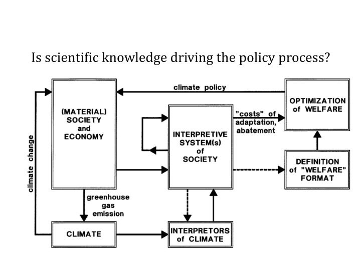 Is scientific knowledge driving the policy process?