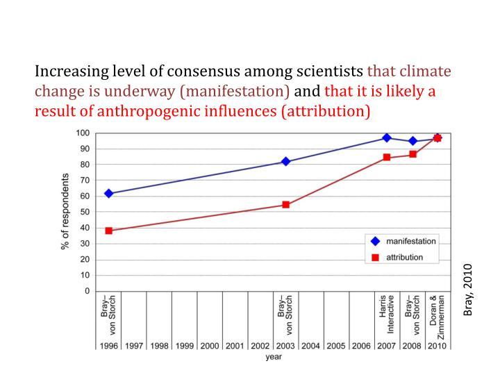 Increasing level of consensus among