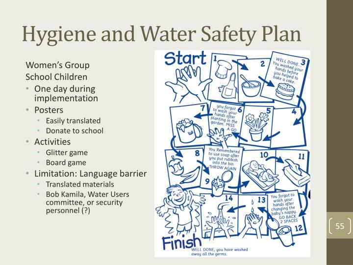 Hygiene and Water Safety Plan