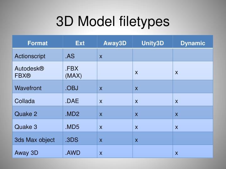 3D Model filetypes