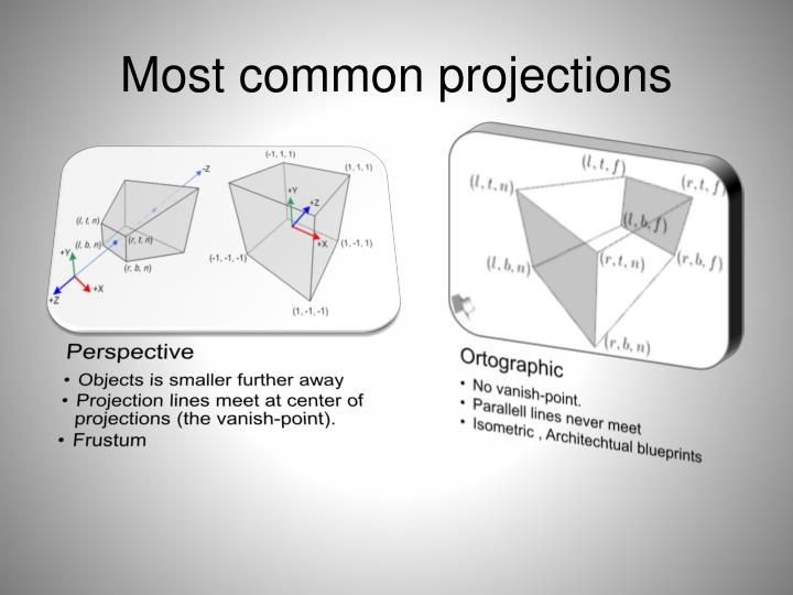 Most common projections