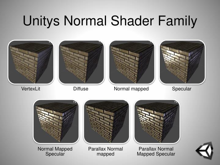 Unitys Normal Shader Family