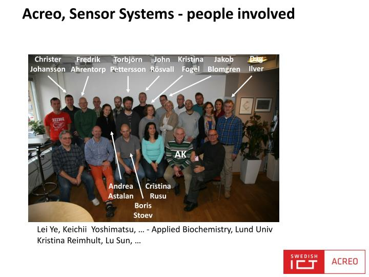 Acreo sensor systems people involved