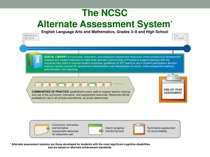 The NCSC