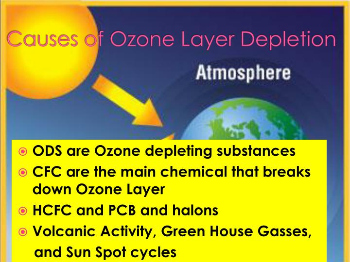 slogan in hindi on depletion of ozone layer Depletion to ozone layer depletion does not affect a region or a country in fact whole world is vulnerable to its after affects the increase in the levels of uv rays lead to high rate of skin cancer and eye related problems lets have a look at some of the solutions to ozone layer depletion.