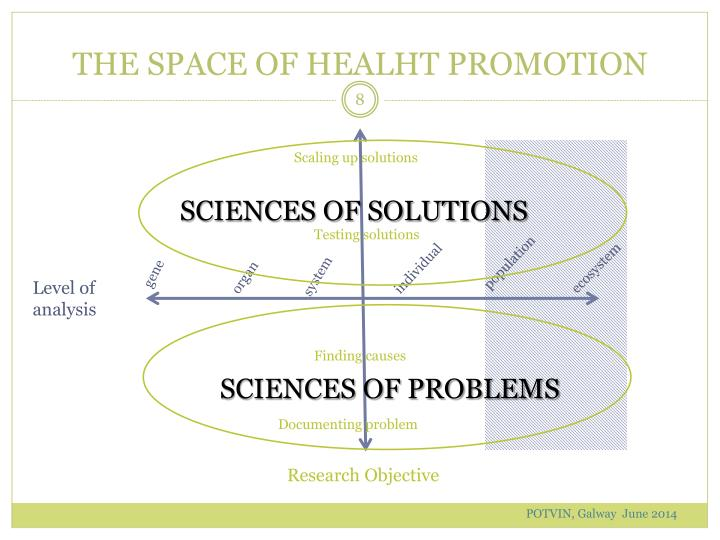 analysis of a health promotion intervention Health promotion is as stated in the 1986 who ottawa charter on health  promotion the  work site health focus on the prevention and the intervention  that reduce the health risks of the employee  a meta-analysis of 46 studies  published in 1970–2005 found moderate, statistically significant effects of work  health.