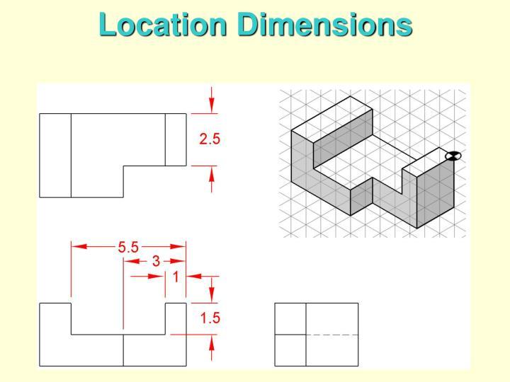 Location Dimensions
