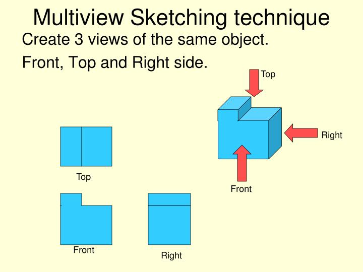 Multiview Sketching technique