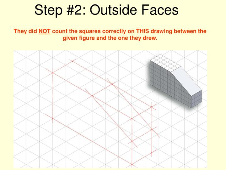 Step #2: Outside Faces