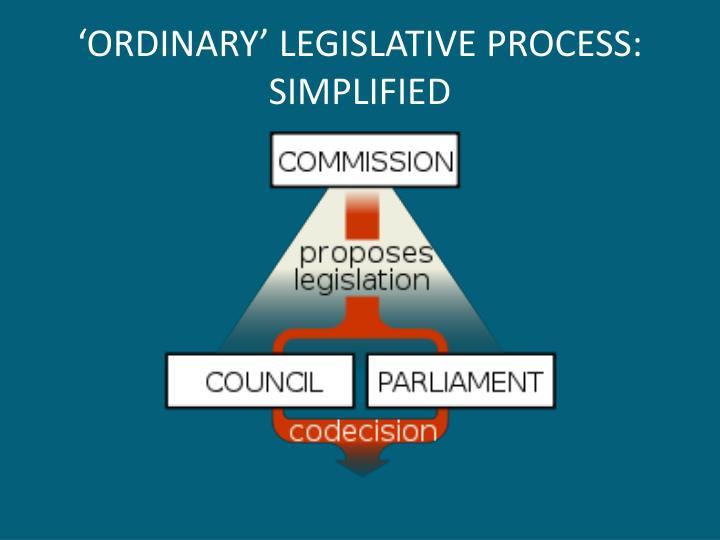 'ORDINARY' LEGISLATIVE PROCESS: SIMPLIFIED