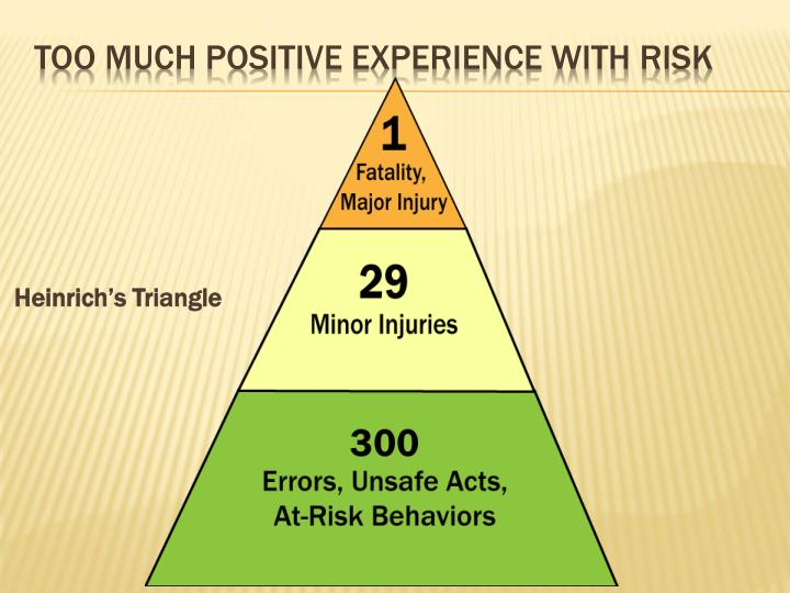 Too much positive experience with risk
