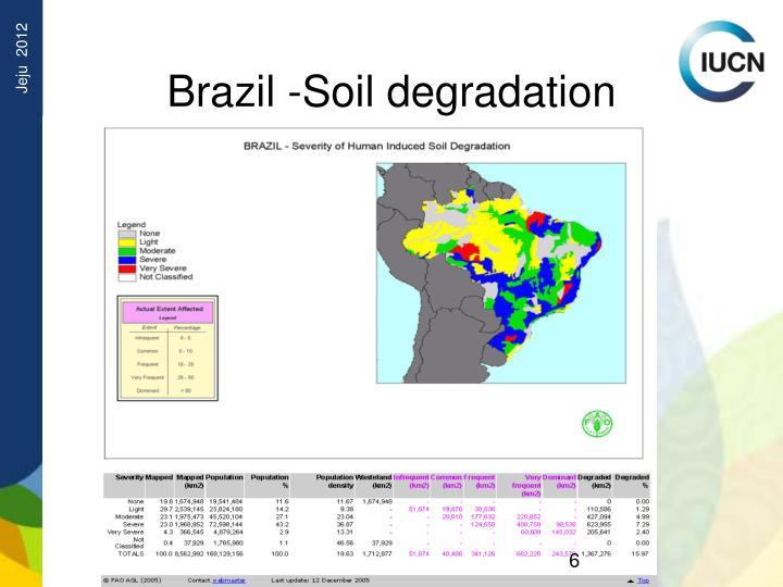 Brazil -Soil degradation