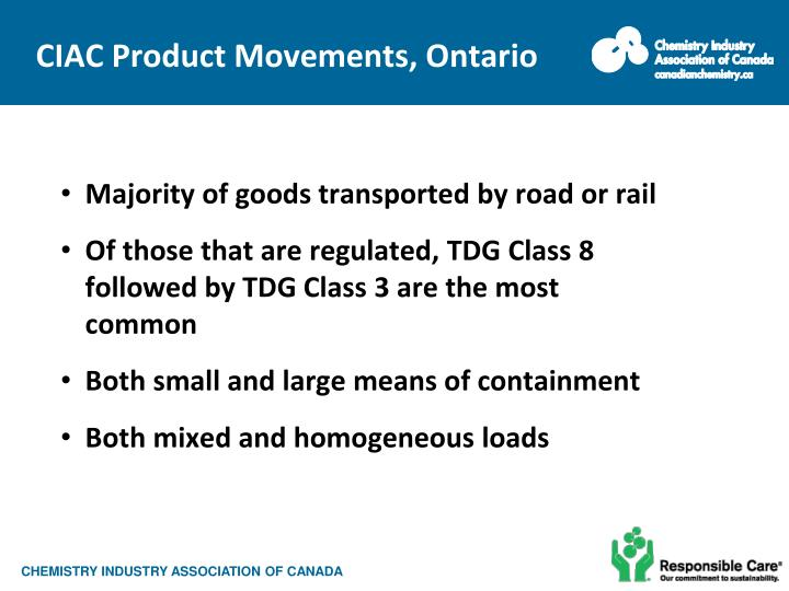 CIAC Product Movements, Ontario