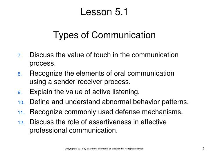 PPT - Chapter 5 Interpersonal Skills and Human Behavior ... Types Of Human Communication