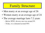 family structure1