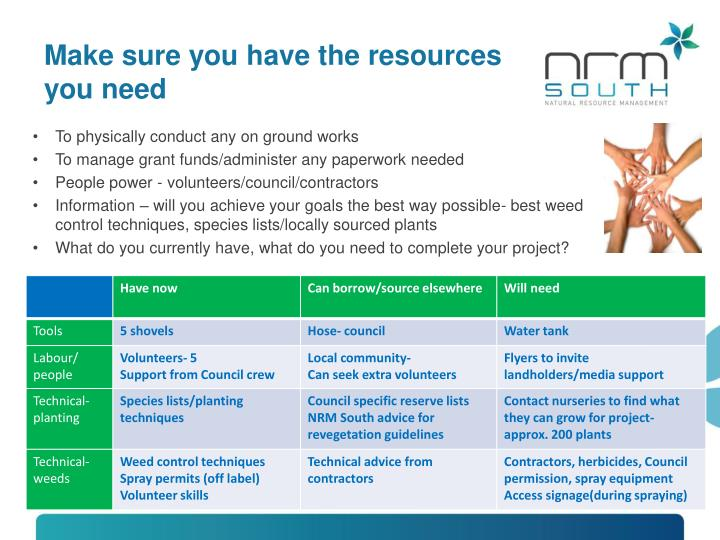 Make sure you have the resources you need