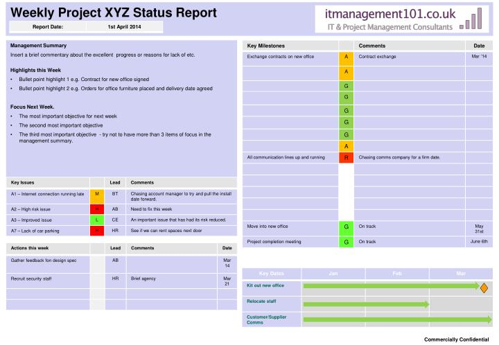 project manager status report A project manager needs status reports from project team members on a regular basis to see what's going on this sample report is easy to fill out, covers all the salient points without taking a lot of time and provides valuable insight into how the.