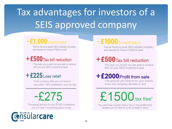 Tax advantages for investors of a SEIS approved company