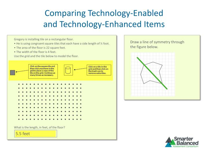 Comparing Technology-Enabled