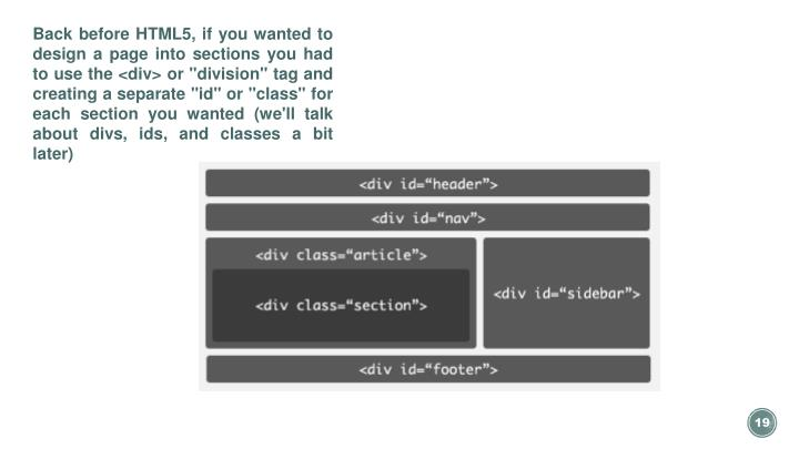 """Back before HTML5, if you wanted to design a page into sections you had to use the <div> or """"division"""" tag and creating a separate """"id"""" or """"class"""" for each section you wanted (we'll talk about"""