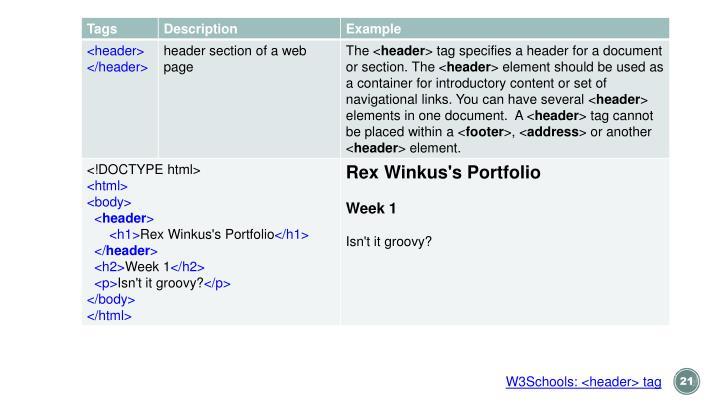 W3Schools: <header> tag