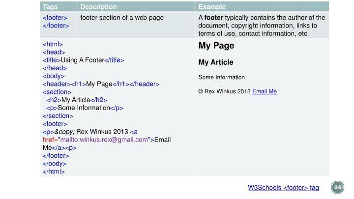 W3Schools <footer> tag