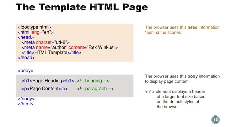 The Template HTML Page