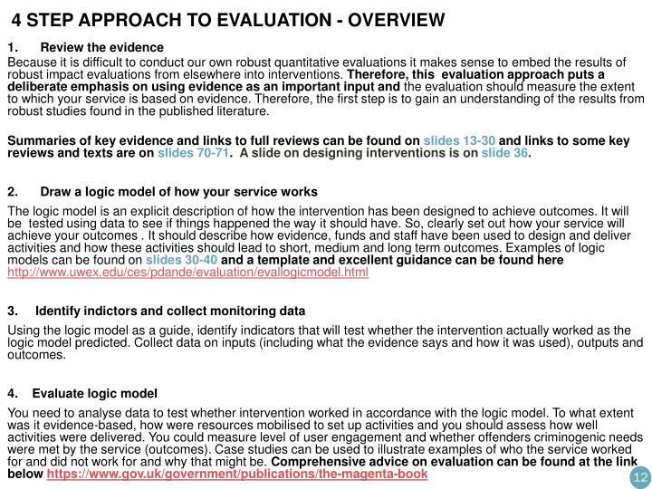 4 step approach to evaluation - overview