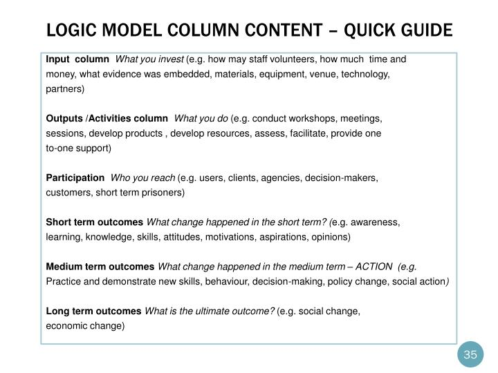 LOGIC MODEL COLUMN CONTENT – quick guide