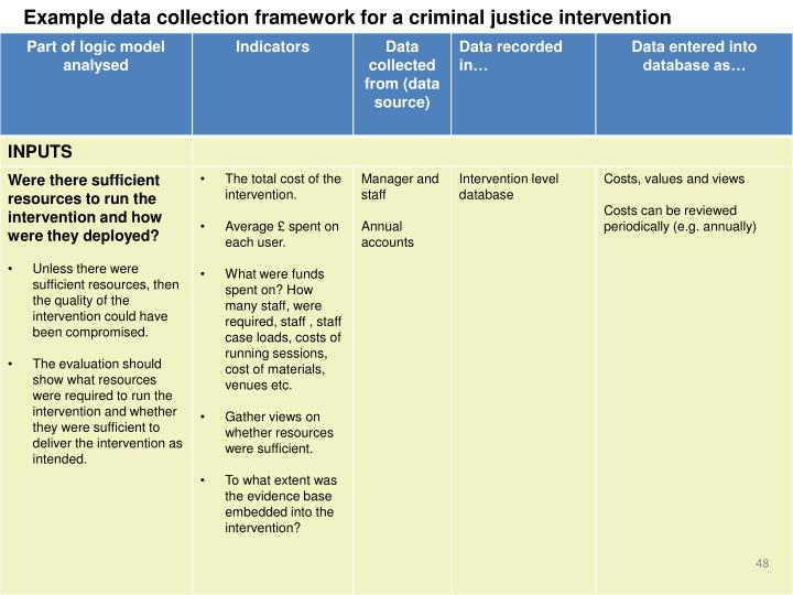 Example data collection framework for a criminal justice intervention