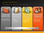 layered defenses tiered approach to secure the office applications