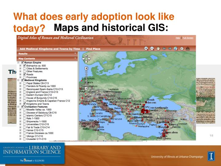 What does early adoption look like today?