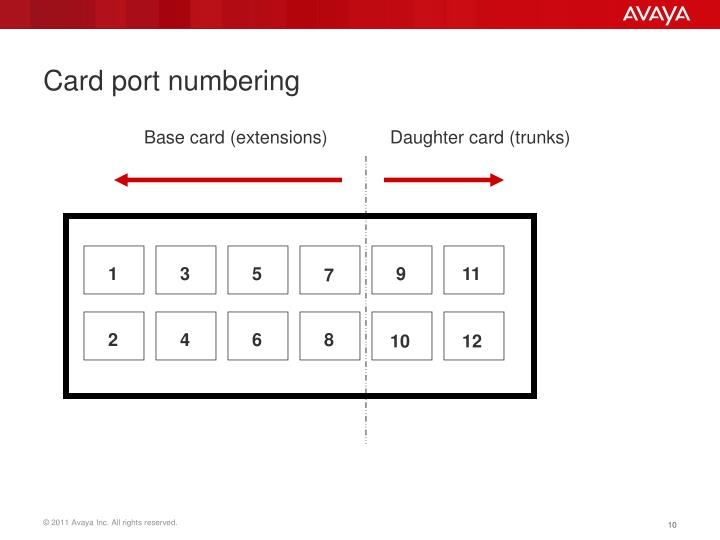 Card port numbering