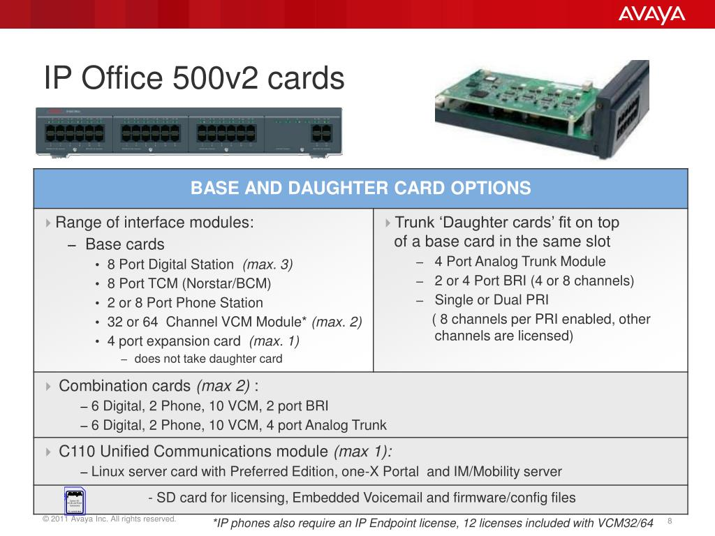 PPT - Avaya IP Office PowerPoint Presentation - ID:1636752