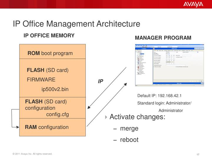 IP Office Management Architecture