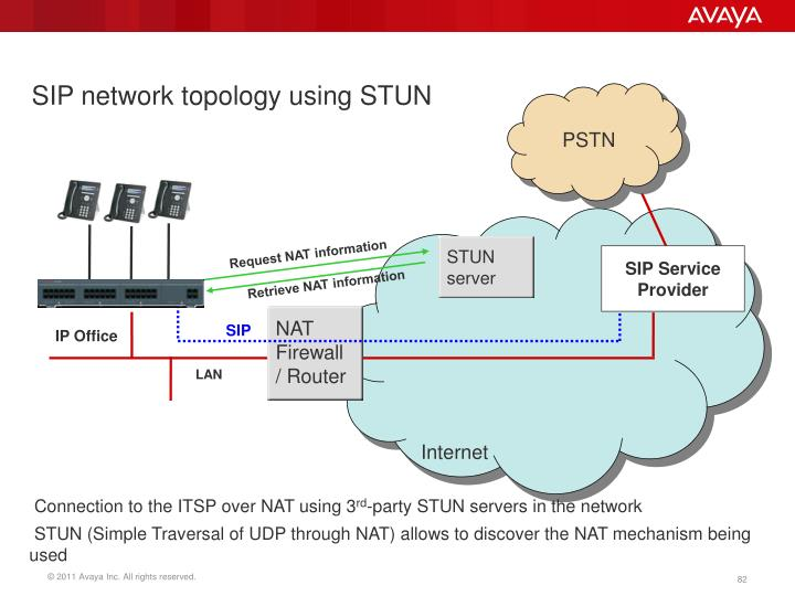 NAT Firewall / Router