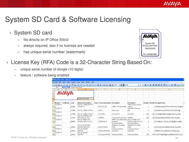 System SD Card & Software Licensing